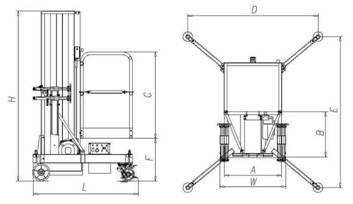 Rss in addition  on fork lift cage product